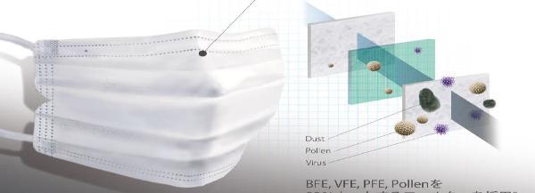 Masque chirurgical jetable 3 plis EN14683 polypropylène boite 50 blanc