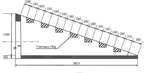 Tête d'aqueduc de sécurité béton Ø1000 complète NF