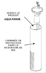 NETTOYANT RESINE AQUA POWER
